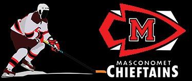 Masco Hockey Gear by Sewforth
